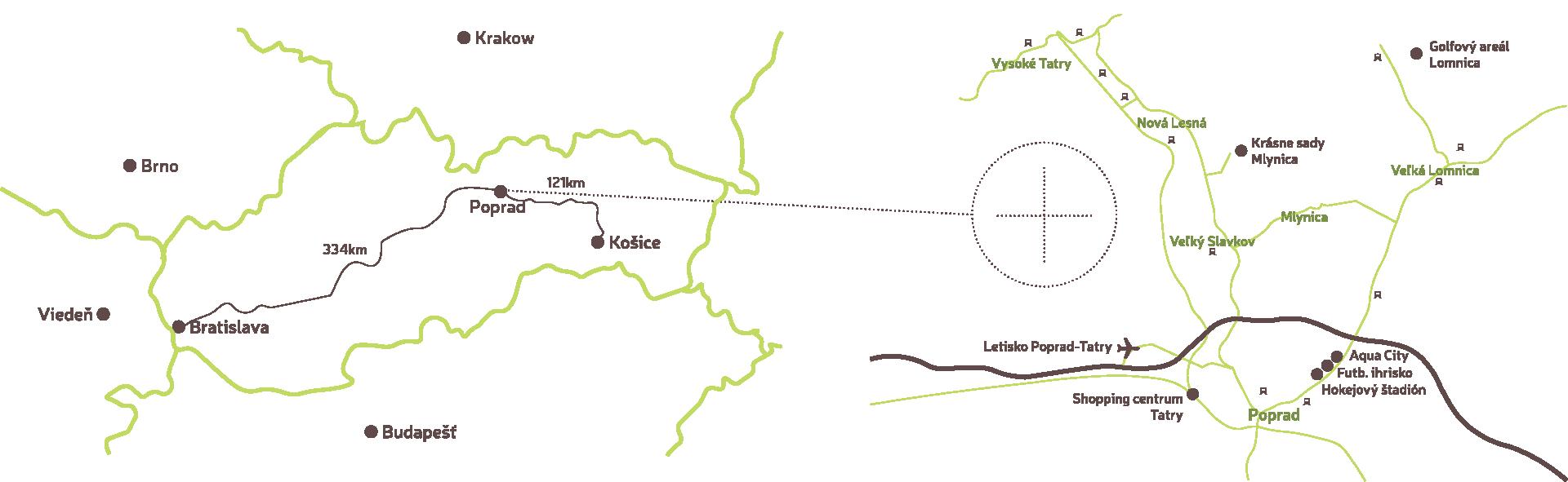 lokalita